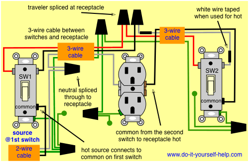 wiring diagram 3 way switch with receptacle euglena blank three schematic electronics pinterest outlets two in one box