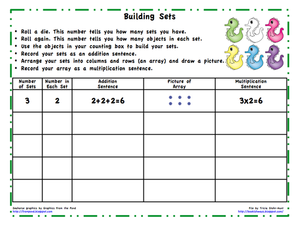math worksheet : 1000 images about representing multiplication on pinterest  : Multiplication Repeated Addition Worksheets