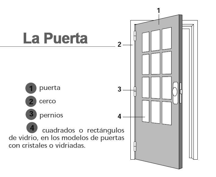 Altura de puerta buscar con google t e k nk4s locker for Puertas de aluminio a medida