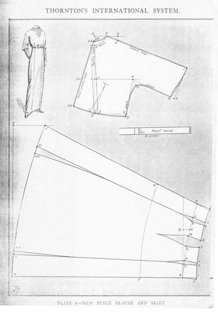 1910s dress pattern | Edwardian | Pinterest | Costura, Coser vestido ...