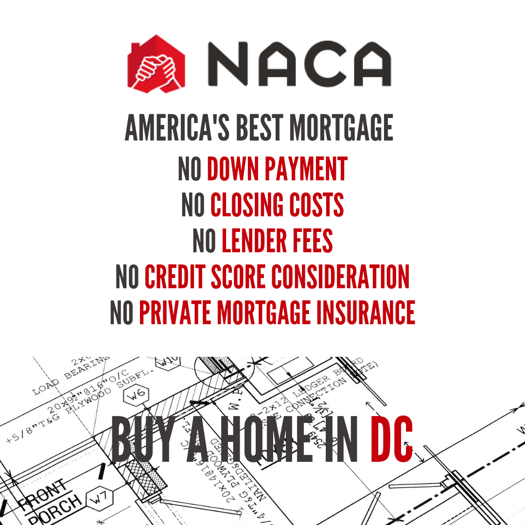 No Closing Costs No Down Payment No Lender Fees No Credit Score Consideration No Private Mortgage Insura Private Mortgage Lenders Private Mortgage Insurance