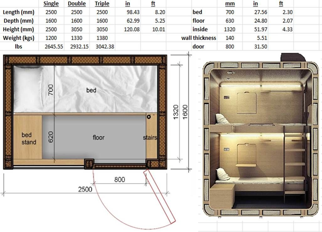 SleepBox size chart from their webpage Denah rumah