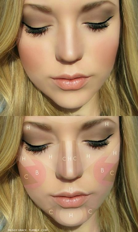 Contouring and Highlighting 101. Awesome guide!