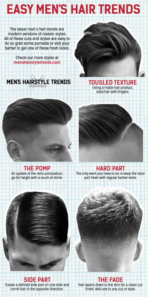 easy-mens-hair-trends-graphic