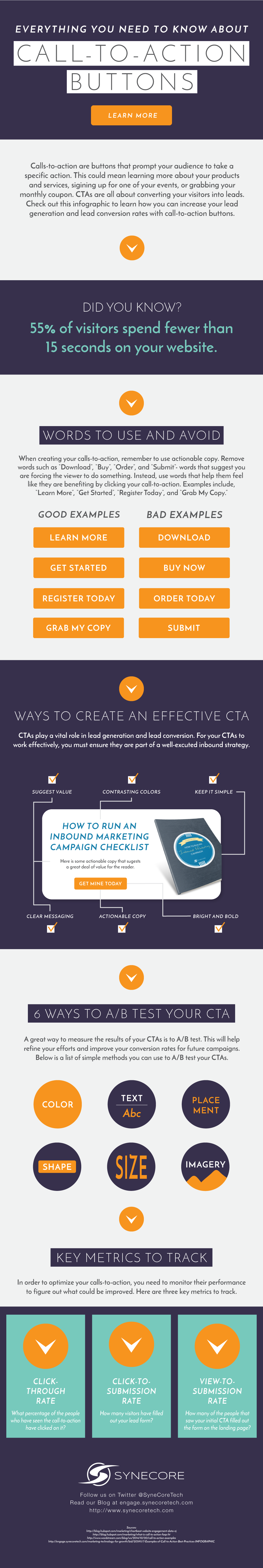 Everything You Need to Know About Call-to-Action Buttons [INFOGRAPHIC]