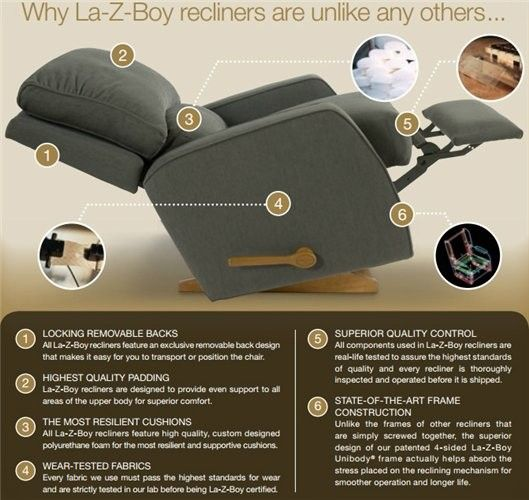 How The Superb La Z Boy Summit Leather Recliner Works   Buy Online At  Http://www.aus Furniture.com.au/