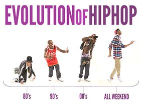 an analysis of the evolution of hip hop Rapping, deconstructed: the best rhymers of all time vox loading  more of his rap analysis can be found here:  real hip hop vs.
