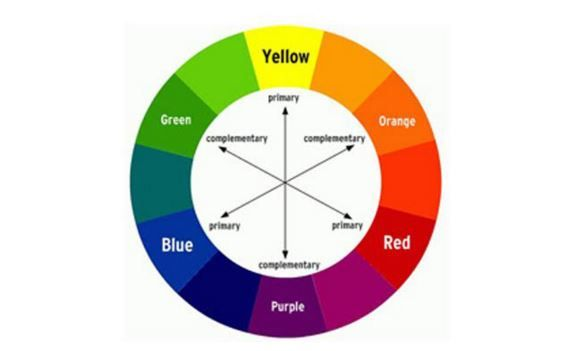 Blue Is A Complementary Color For Orange And Will Cancel Out The