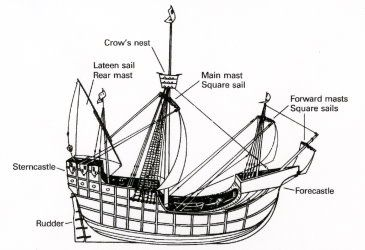 Cdp Caravel Sailing Sailing Ships Diagram