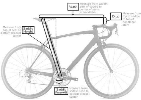How To Do A Proper Bike Fit Address What You Require To Do A Bike