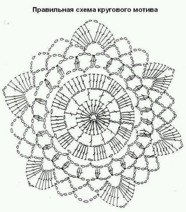 Nice crochet chart...   mandalas   Pinterest   Mandalas, Ganchillo y ...