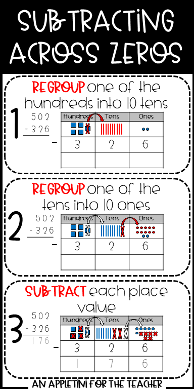 NO PREP 3rd Grade Subtracting Across Zeros Worksheets ...