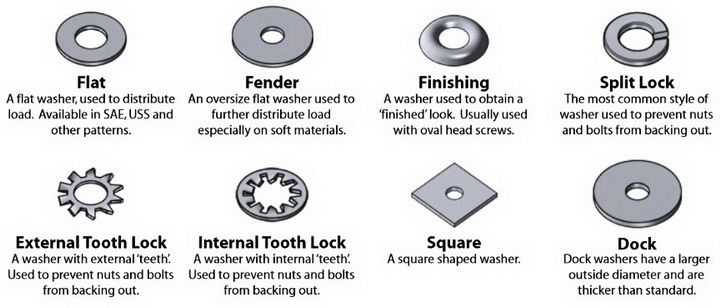 how to make a application lock