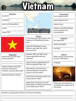 Vietnam Worksheet | Country Resources for Middle School Geography ...