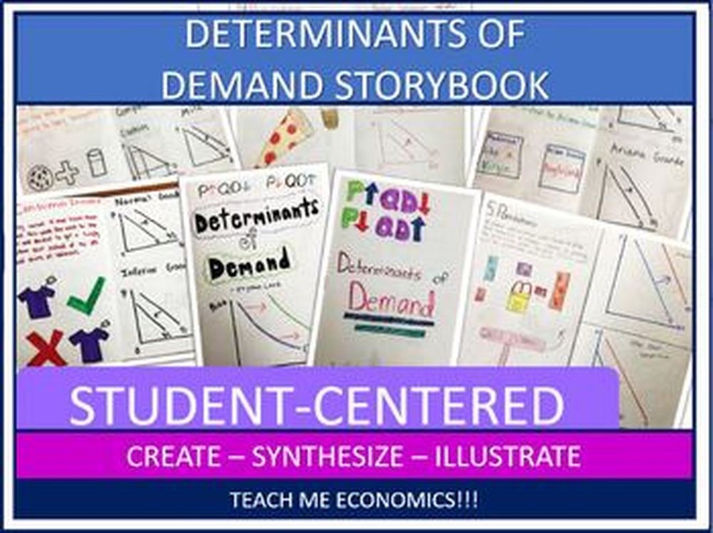 Demand And The Determinants Of Demand Storybook For Economics In 2020 With Images Economics Lessons Economics Teaching