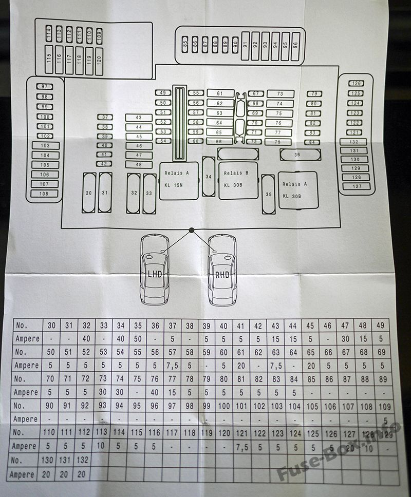 Under Hood Fuse Box Diagram Ford Escape 2001 2002 Fuse Box
