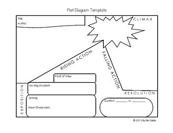 Plot Diagram Graphic Organizer Template  Reading