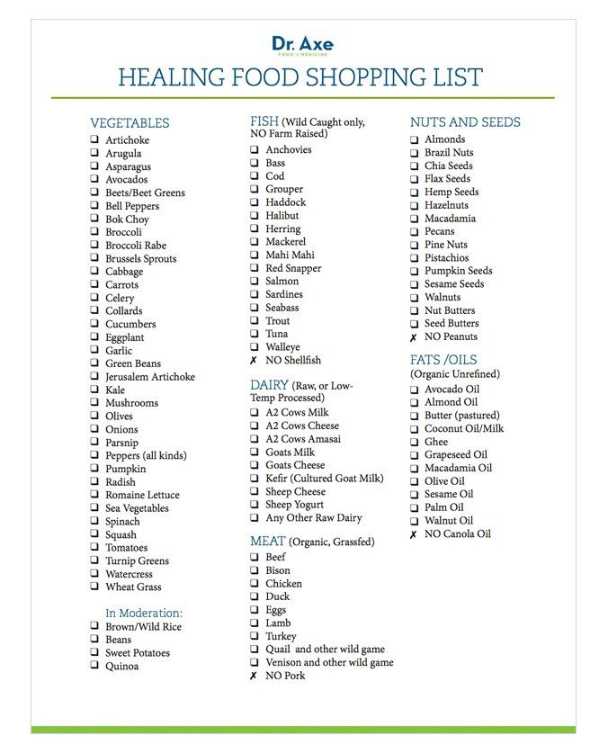 Dr  Axe Healing Food Shopping List | Heath | Food lists, Food