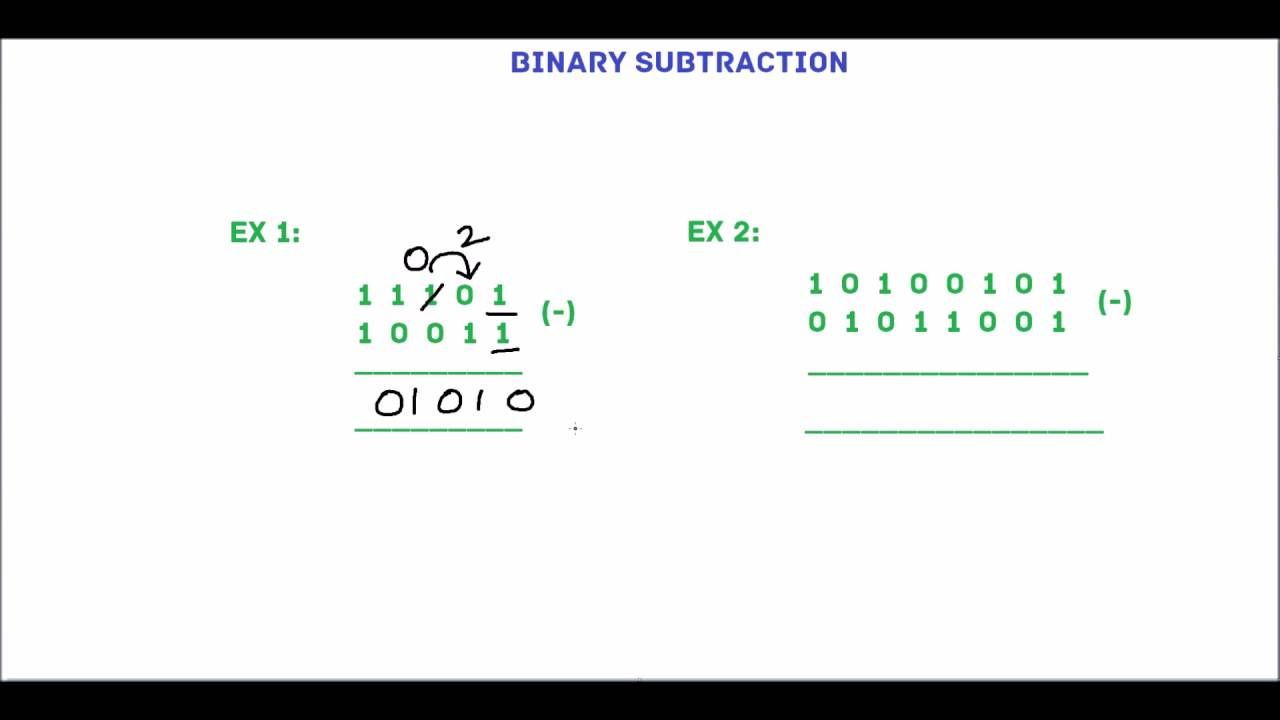 Binary Subtraction Examples | education | Math, Equation, Math equations