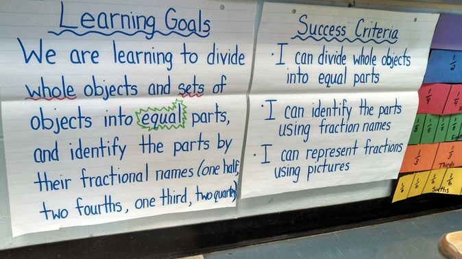 Fractions Learning Goals and Success Criteria