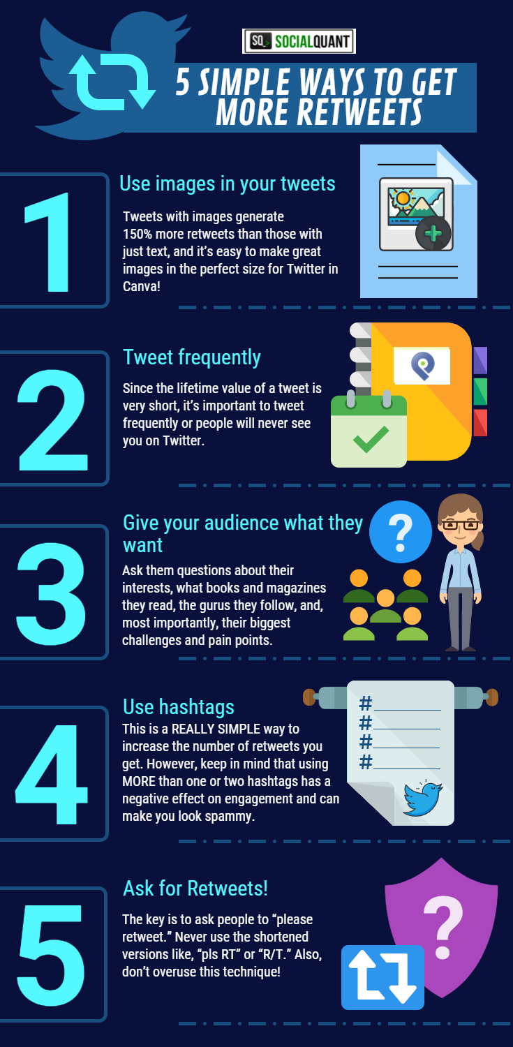 Proven Formula On How To Get More #Retweets (Follow These 5 Overly Simple  Steps) | Twitter marketing, Twitter for business, Marketing guide