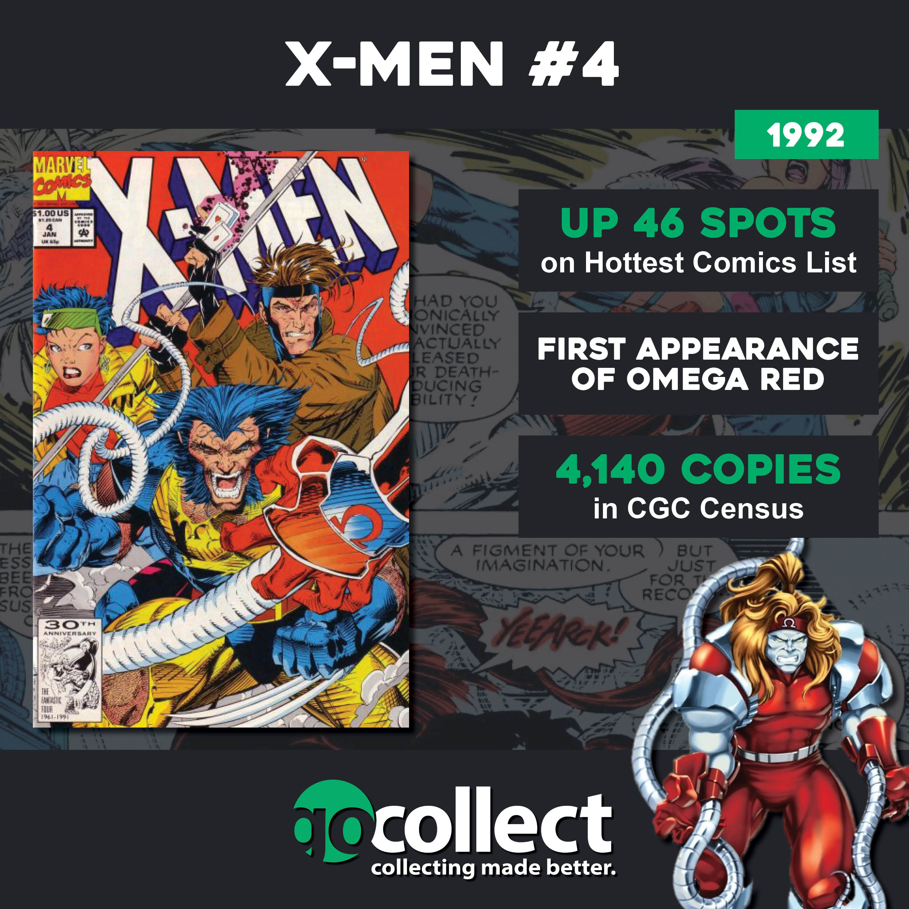 X Men 4 Climbed The Hottest Comics List 46 Spots To The Top 10 This Is The First Appearance Of Omega Red There Are 4 140 Copie