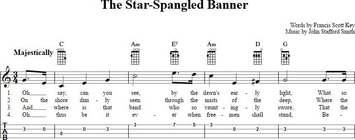 The Star-Spangled Banner sheet music for ukulele with chords, lyrics ...