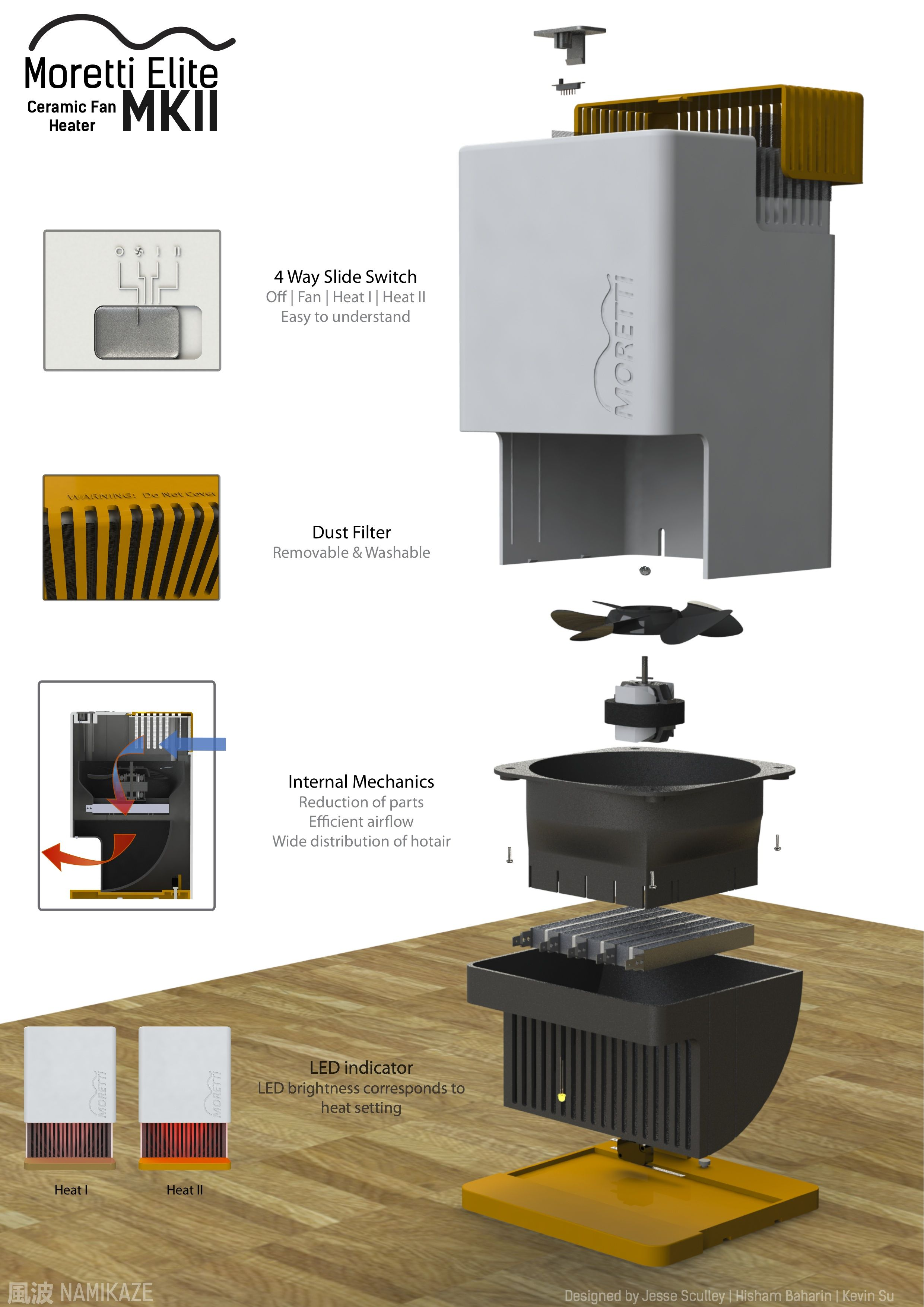 20131 Consumer Product Redesign Cpr Detail Exploded View 4 Way Switch Internal Features Moretti Fan
