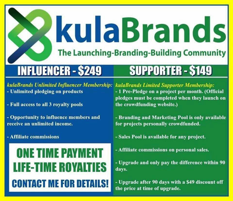 Kulabrands Www Kula Products Com Crowdfunding Website Network