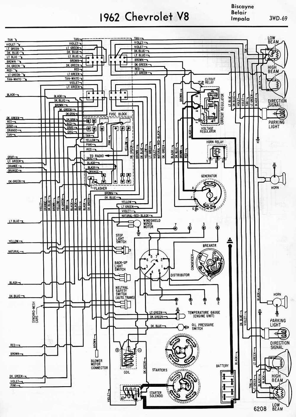 20 References Of Free Ford Wiring Diagrams Design Https Bacamajalah Com 20 References Of Free Ford Wir Electrical Wiring Diagram Diagram Electrical Diagram