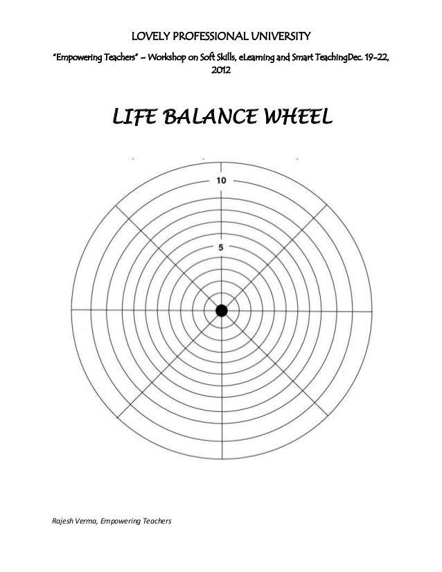 Image result for life balance wheel template | ReGeneration | Pinterest