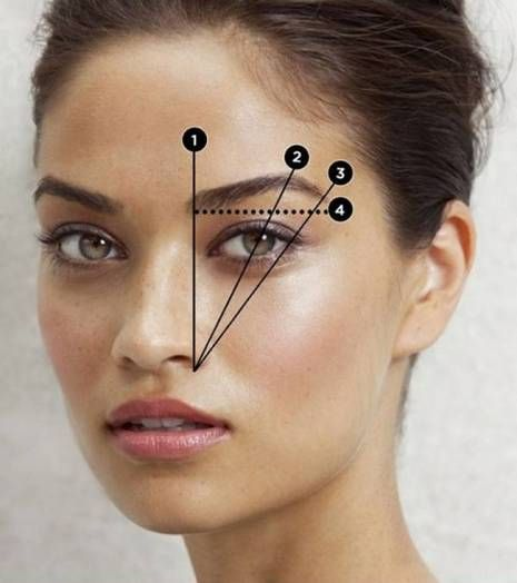 5 Easy Tips To Get Perfectly Shaped Eyebrows At Ho