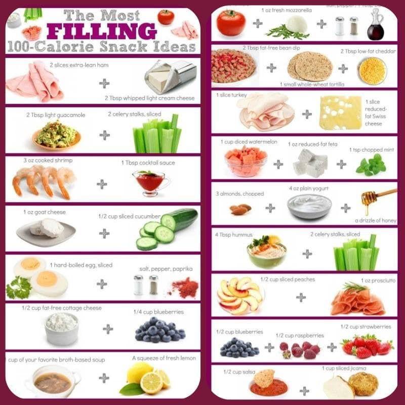 100 Calorie Snack Ideas 100 Calorie Snacks No Calorie Snacks Healthy Snacks Recipes