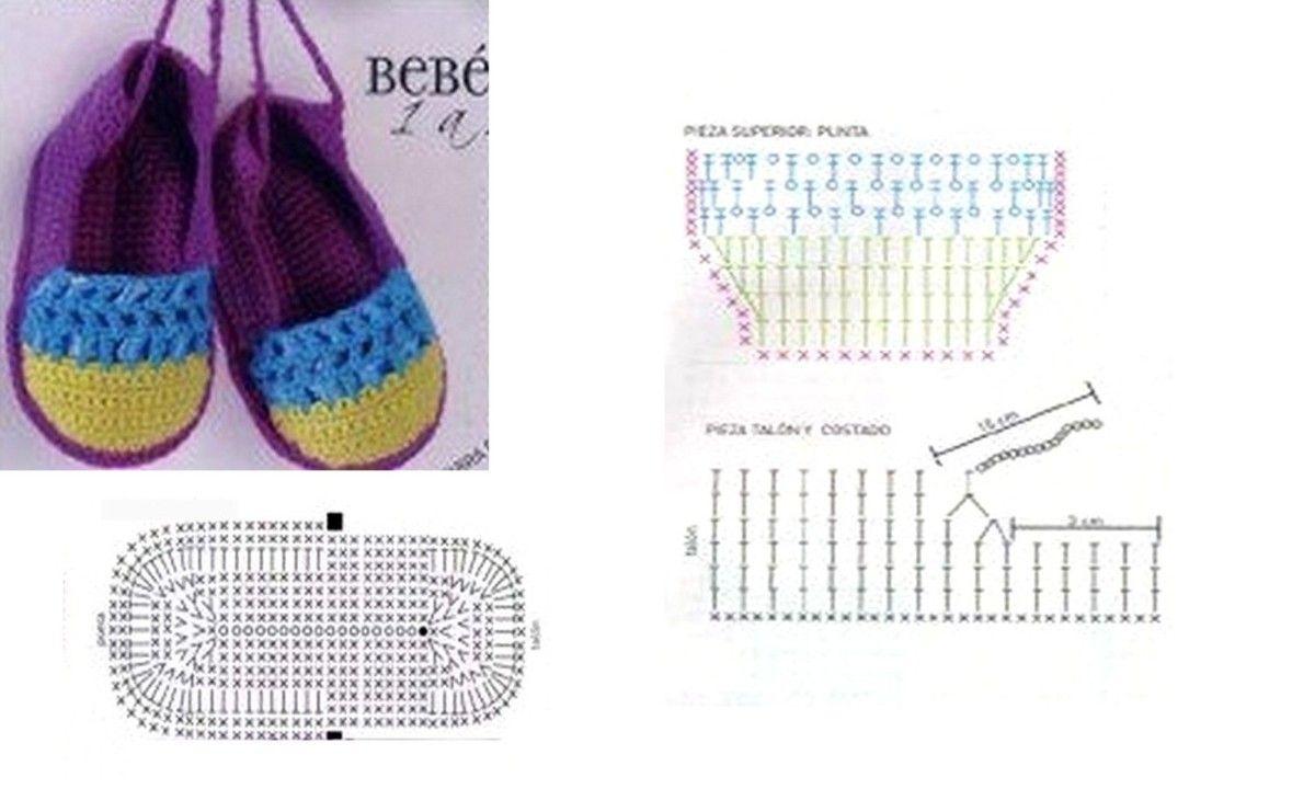 zapatos | crochet slippers | Pinterest | Zapatillas, Bebé y Zapatos