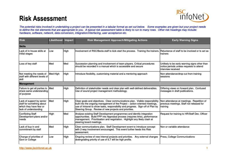 Definition Health Risk Assessment