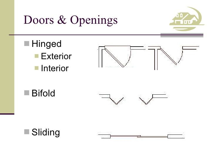How To Draw Sliding Door In Floor Plan
