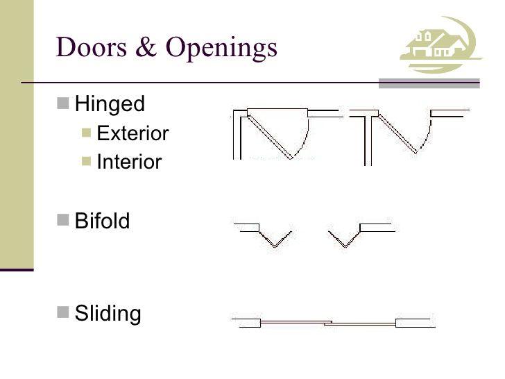 How To Draw Sliding Door In Floor Plan Google Search Floor