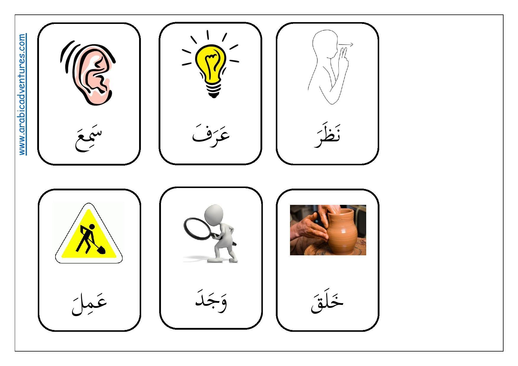 Qur Anic Arabic Verbs Flashcards