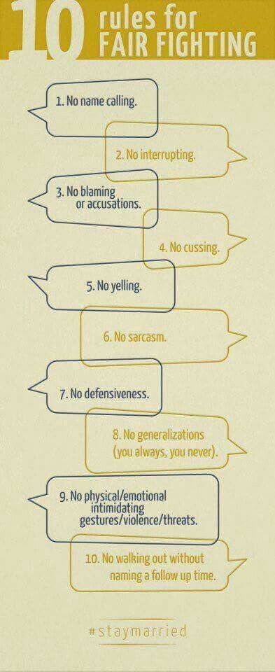 Rules for fair fighting with your spouse from Gottman.