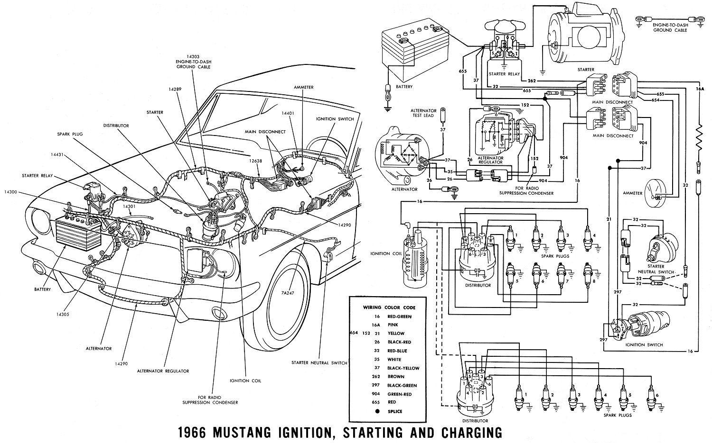 66ignit Jpg 1500 935 Mustang Engine 1965 Mustang Mustang