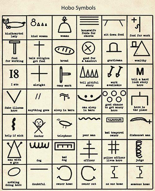 Hobo Signals Dessine Moi Un Mouton Pinterest Hobo Symbols