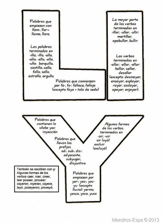 Usos De La Ll Y Y 255b3 255d Jpg Image Palabras Con Ll Lectura Y Escritura Educación Bilingüe