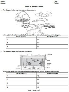 Worksheet biotic vs abiotic factors editable homework sheet this worksheet has 21 living environment regents questions about biotic and abiotic factors the worksheet ccuart Images