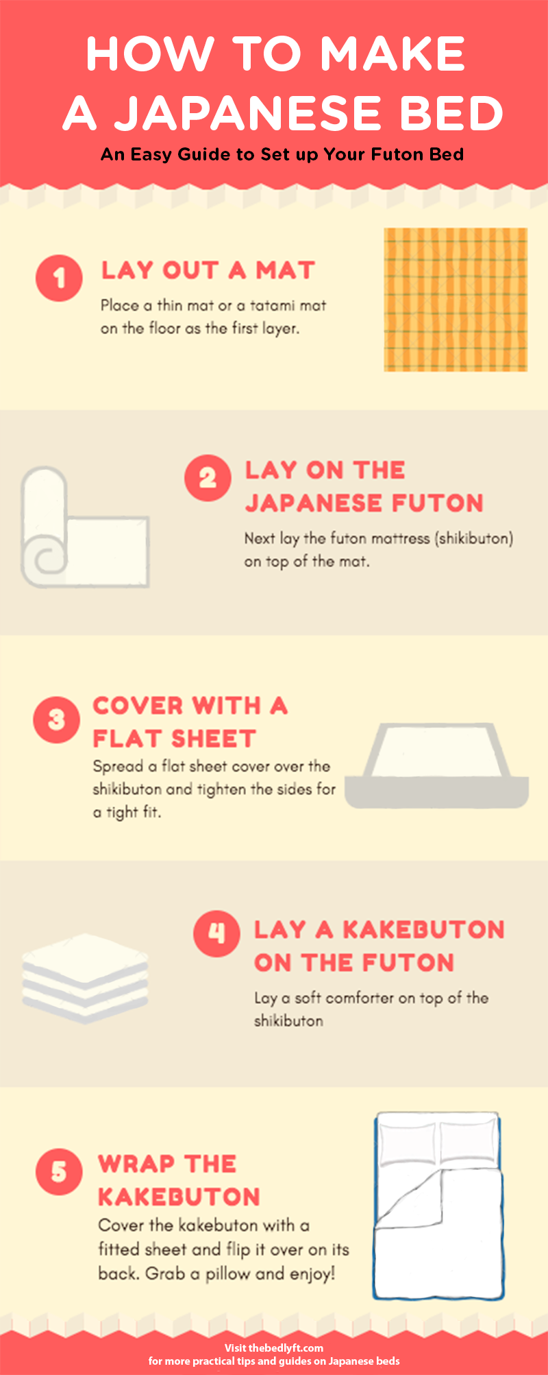How To Make A Japanese Futon Mattress Diy Japanese Bedroom Idea For Your Home Visit Https Thebedly Japanese Bed Japanese Futon Bed Japanese Futon Mattress