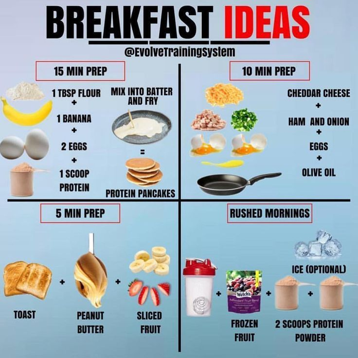 Will Skipping Breakfast Make You Lose Fat Faster