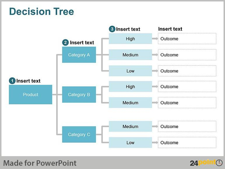 Powerpoint Tips 2 Illustrate Business Processes To Facilitate