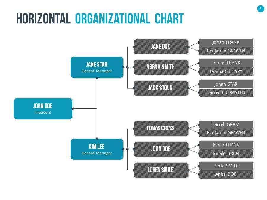 Organizational Chart and Hierarchy Template Gil Pinterest