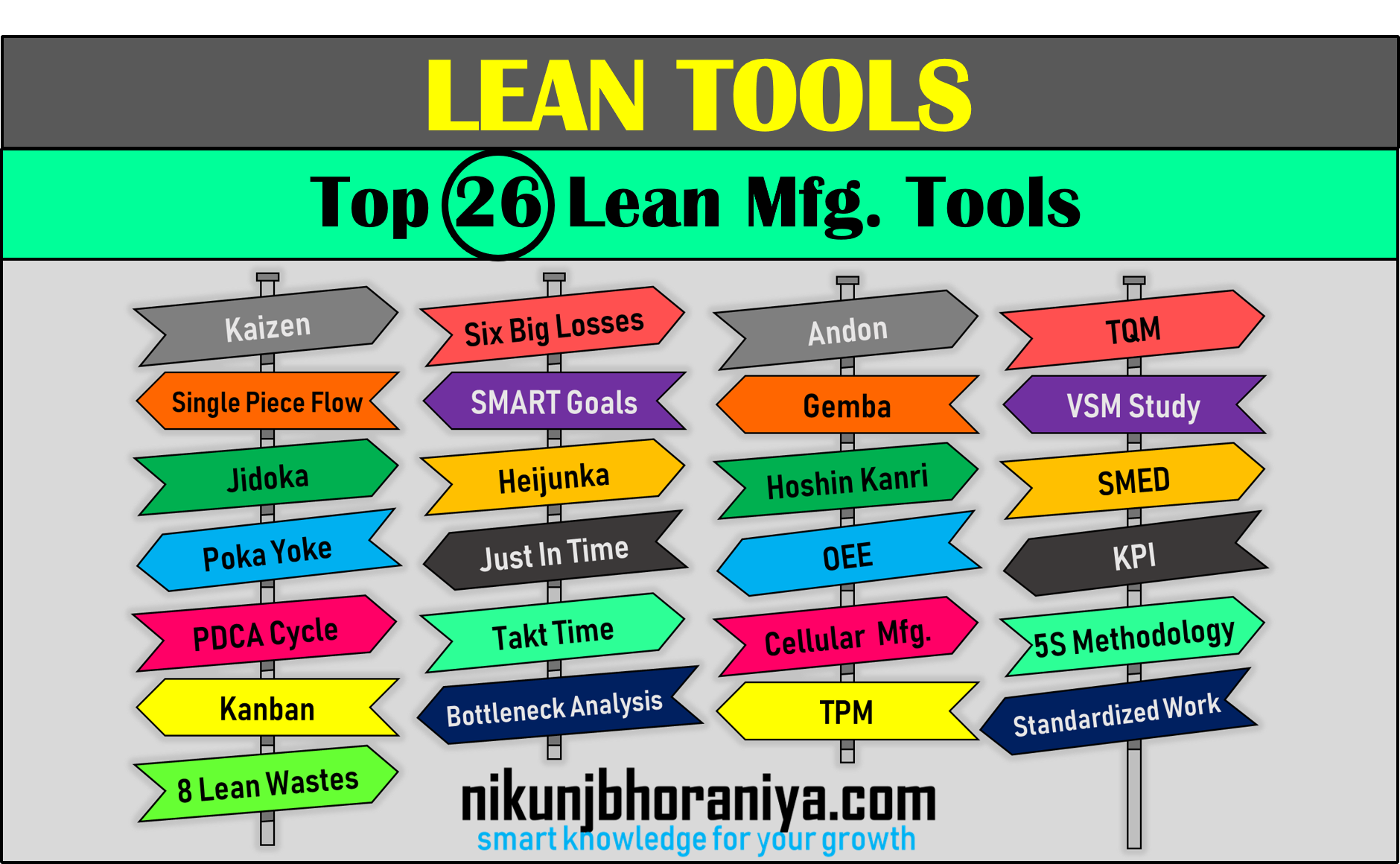 Top Lean Tools