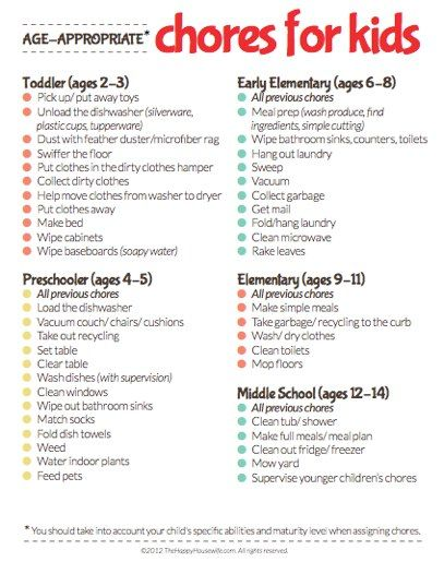 Age Appropriate Chores For Kids Printable With Images Age
