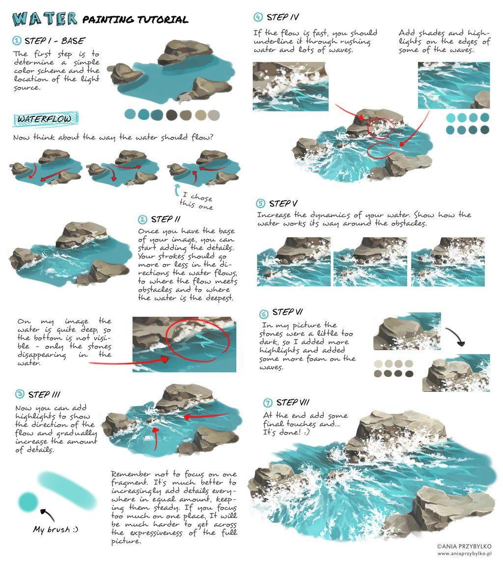 Water Tutorial by lisiCat